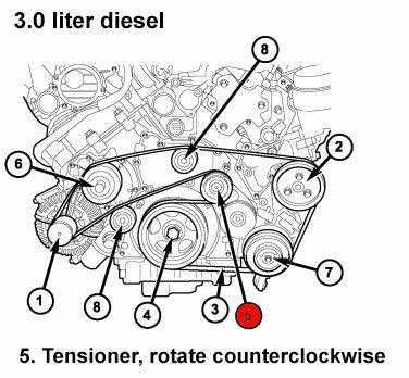 Serpentine Belt Replacement Chrysler 300c Srt8 S. Click For Larger Version Name 1393799413528 Views 10946 Size 391. Chrysler. 2005 Chrysler 300 Serpentine Belt Diagram V6 3 5 At Scoala.co