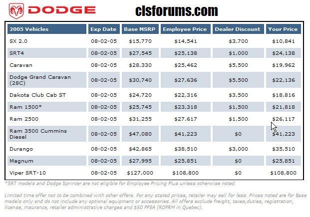 Chrysler Canada employee discounts released-dodge.jpg