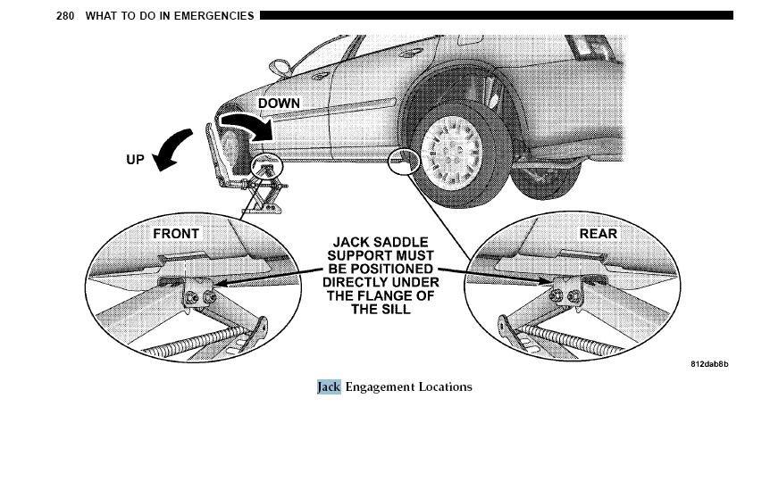 Jacking Points? - Chrysler 300C Forum: 300C & SRT8 Forums
