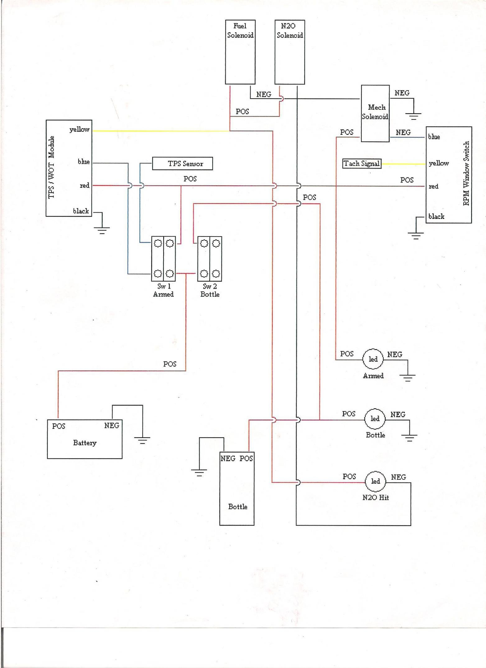 C5 Wiring Diagram Citroen C Radio Diagrams And Hernes Airbag Collection