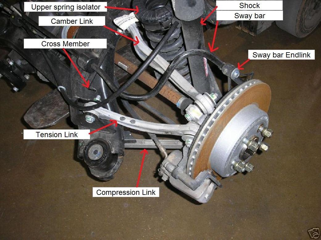 Front/Rear Suspension Diagram?-rear-suspension-1.jpg