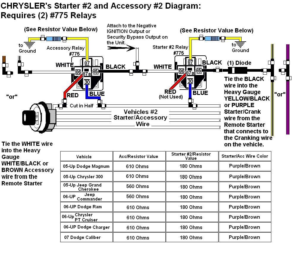 viper remote starter wiring diagram remote start  chrysler 300c   srt8 forums  remote start  chrysler 300c   srt8 forums